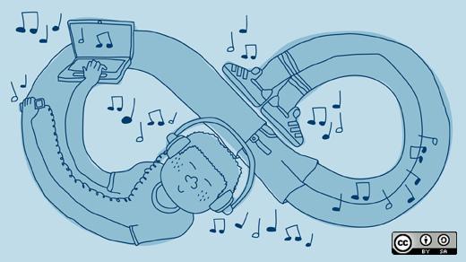 Pop Music Good for Studies